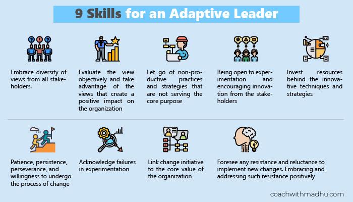 Skills of An Adaptive Leader - Leadership coaching - Adaptive leadership strategies - coachwithmadhu